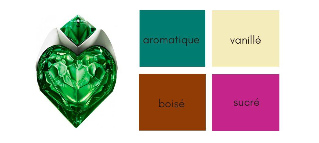 Aura Mugler - parfum vanille