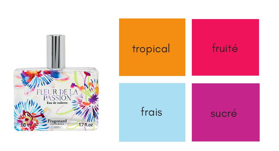 Parfum désaltérants été fleur de la passion Fragonard