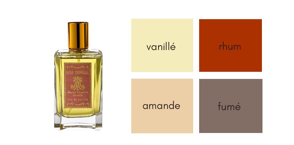 Noir tropical - parfum vanille