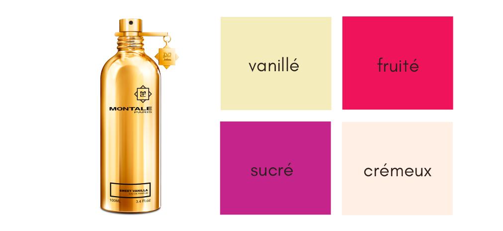 Sweet vanilla - parfum vanille