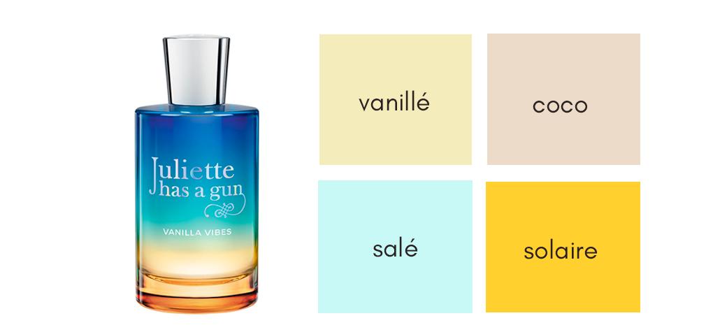 Vanilla vibes parfum vanille
